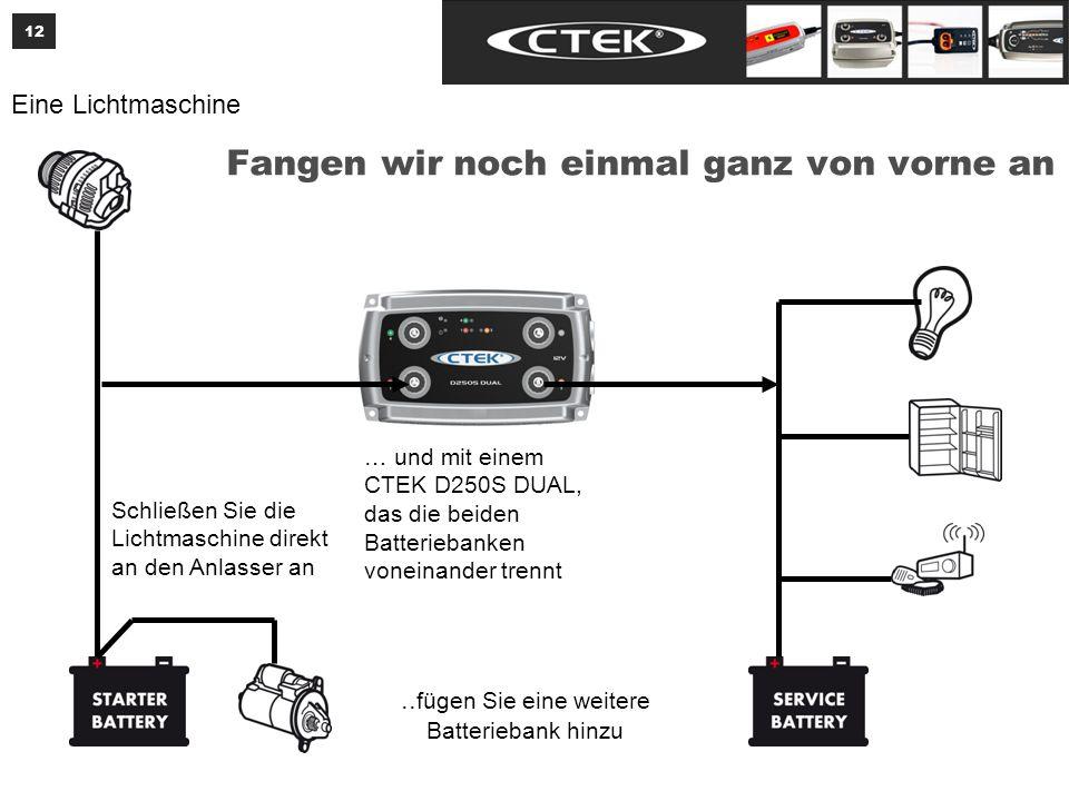 Motor aus Die Starterbatterie ist zum Starten des Motors bereit
