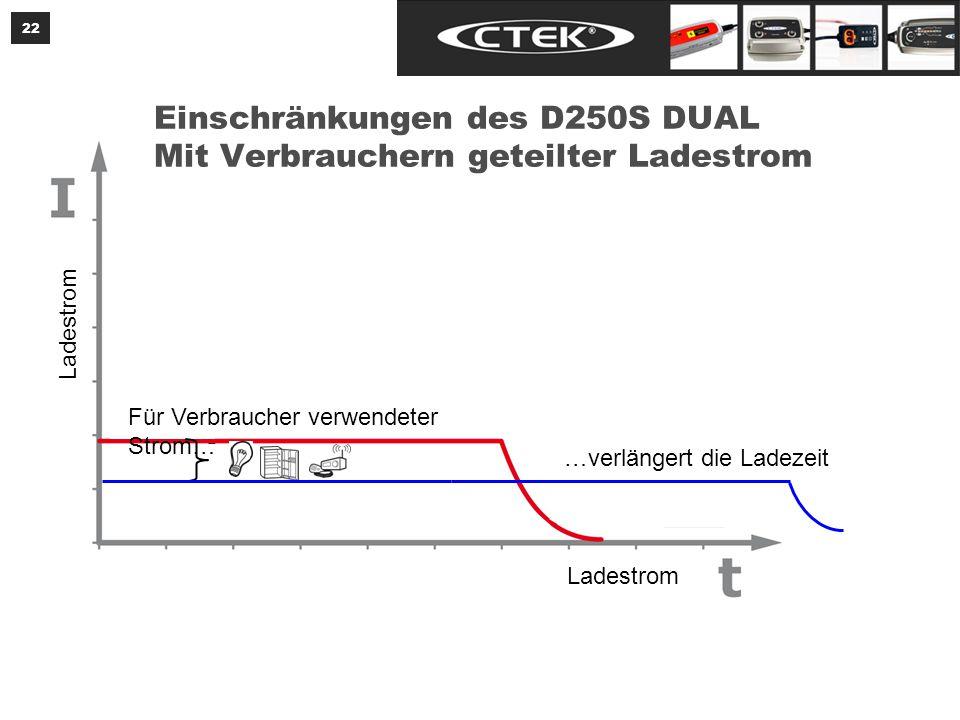 DIE LÖSUNG – und mehr! CTEK SmartPass Hohe Ladeströme mit SmartPass