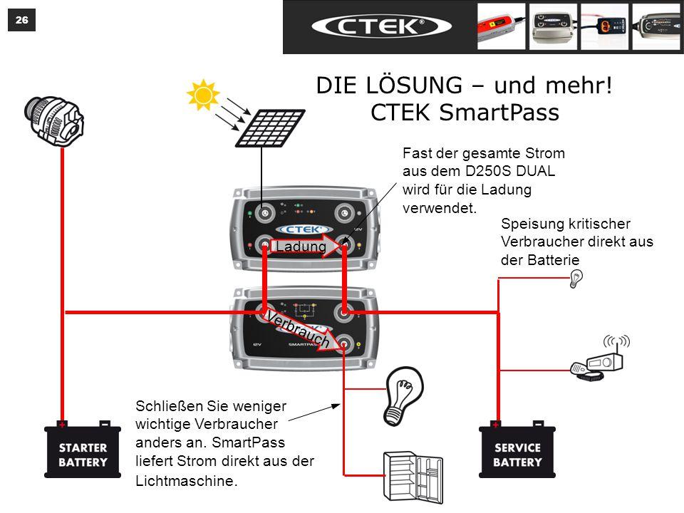 Eingebauter Batteriewächter