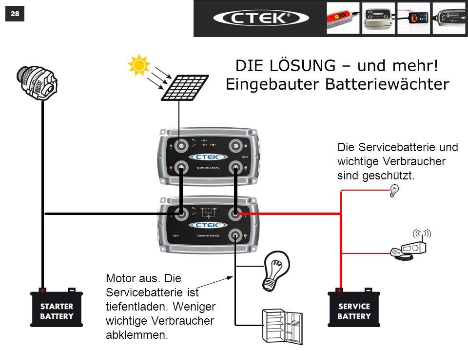 Das Solarmodul speist alle Batterien!