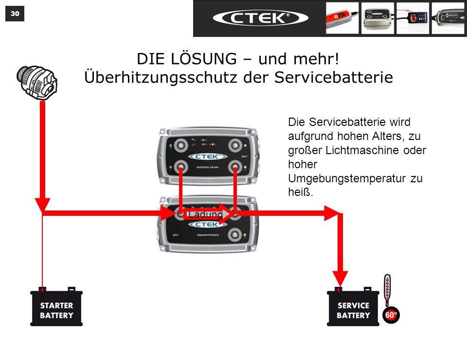 Überhitzungsschutz der Servicebatterie