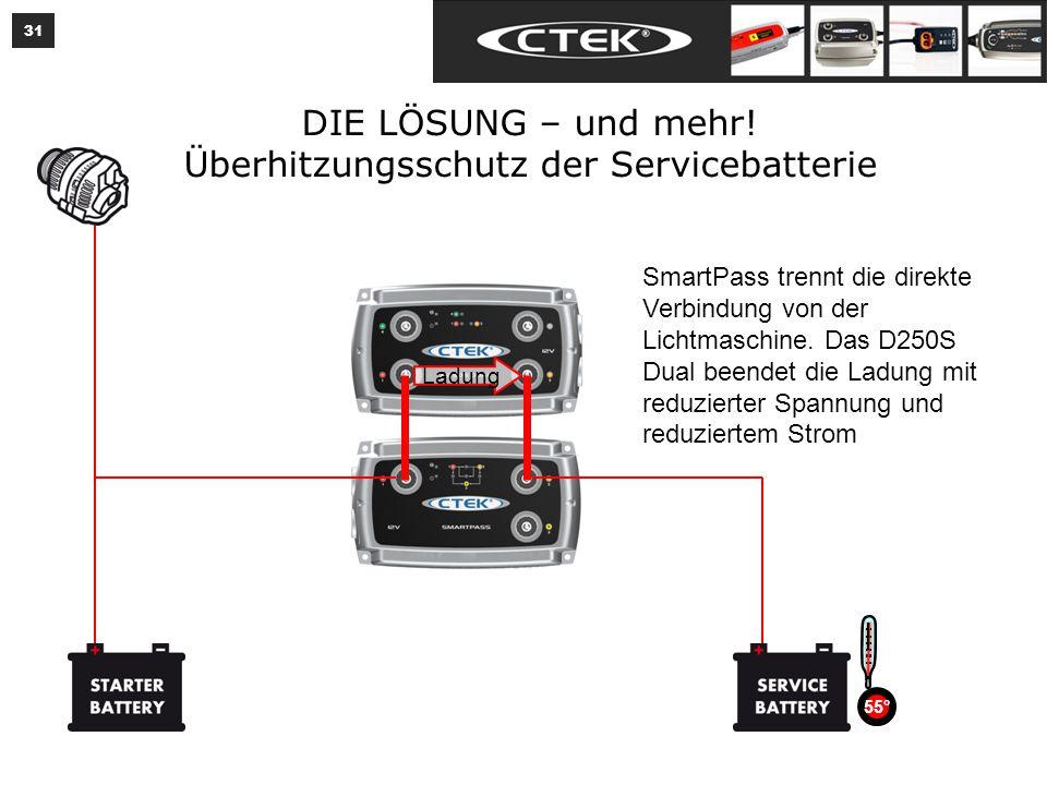 Das 110/230 V-Ladegerät speist beide Batteriebänke mit einem Ausgang
