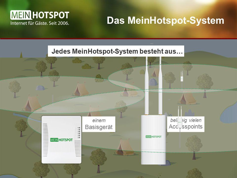 Das MeinHotspot-System