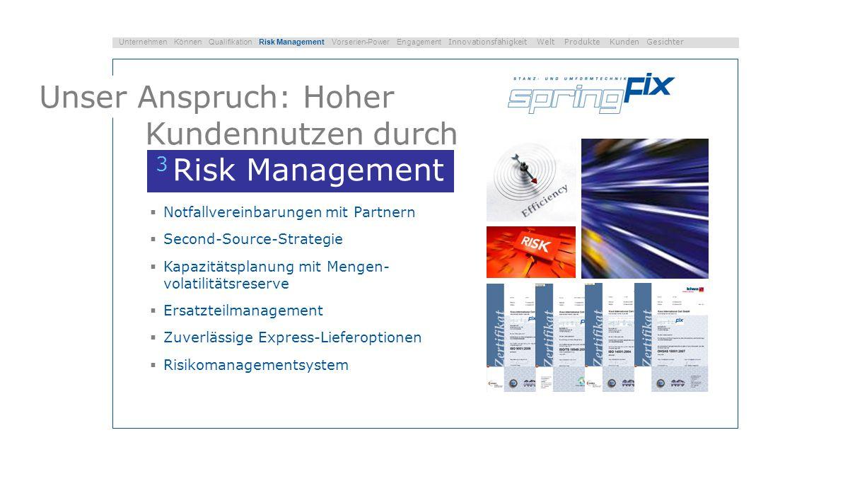Unser Anspruch: Hoher Kundennutzen durch 3 Risk Management