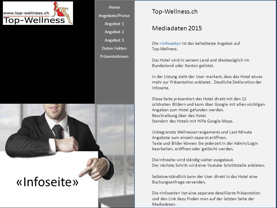 «Infoseite» Top-Wellness.ch Mediadaten 2015 Home Angebote/Preise