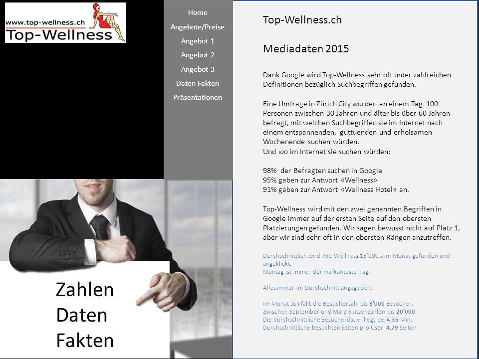 Zahlen Daten Fakten Top-Wellness.ch Mediadaten 2015 Home