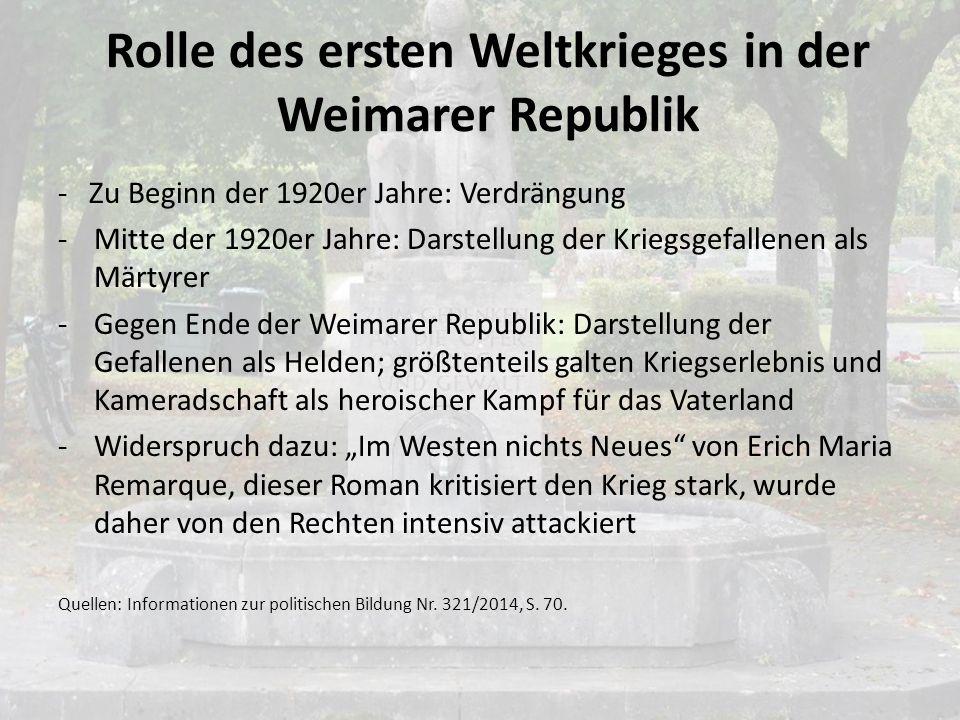Rolle des ersten Weltkrieges in der Weimarer Republik
