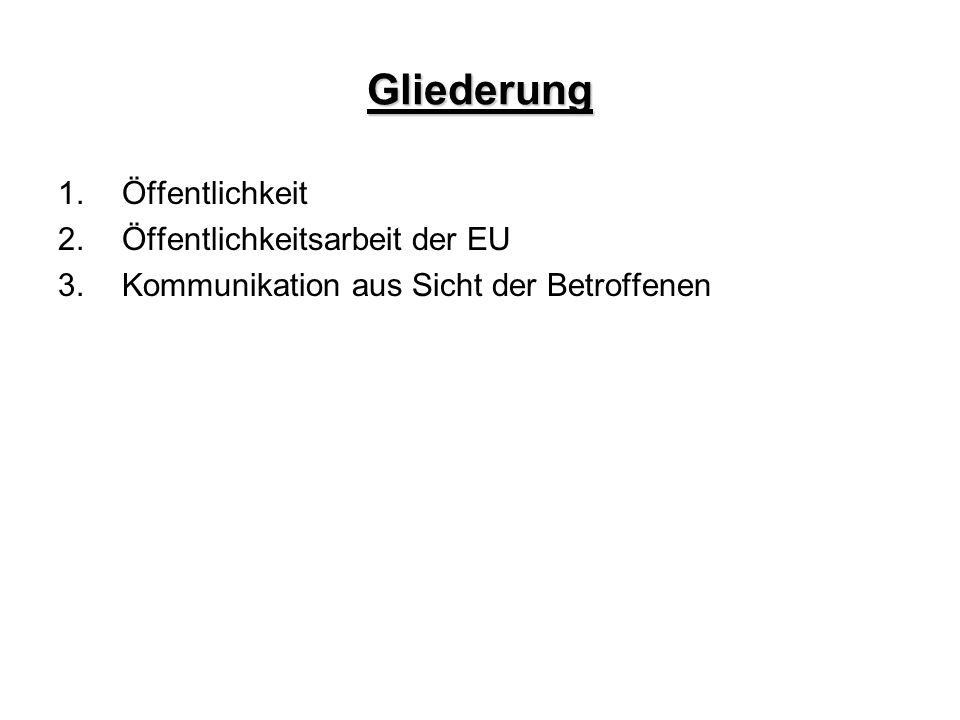 Gliederung Öffentlichkeit Öffentlichkeitsarbeit der EU