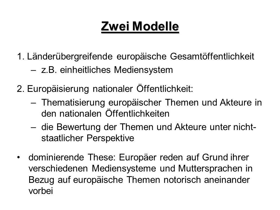 Zwei Modelle 1. Länderübergreifende europäische Gesamtöffentlichkeit