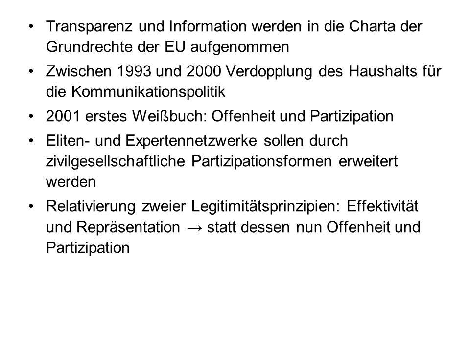 Transparenz und Information werden in die Charta der Grundrechte der EU aufgenommen