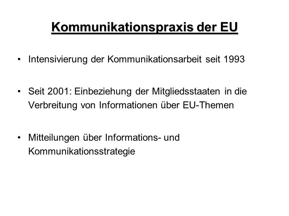 Kommunikationspraxis der EU