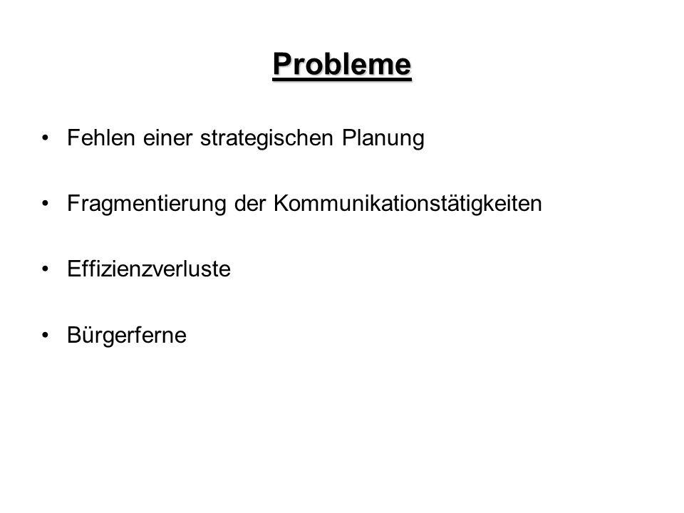 Probleme Fehlen einer strategischen Planung