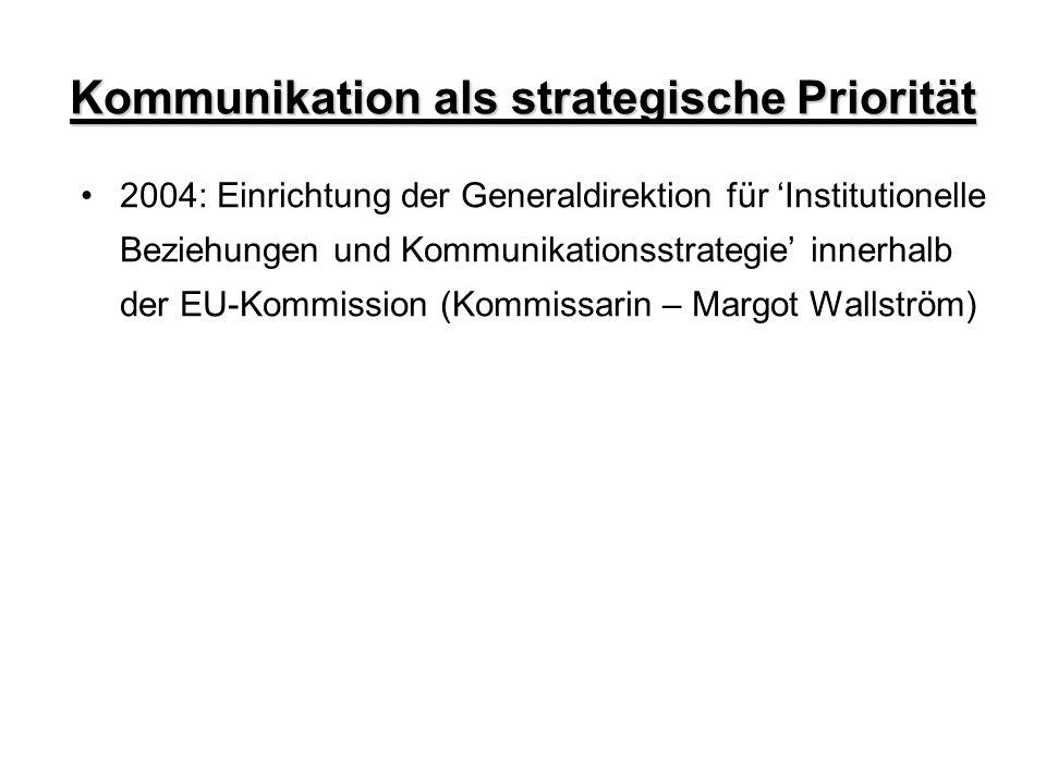 Kommunikation als strategische Priorität