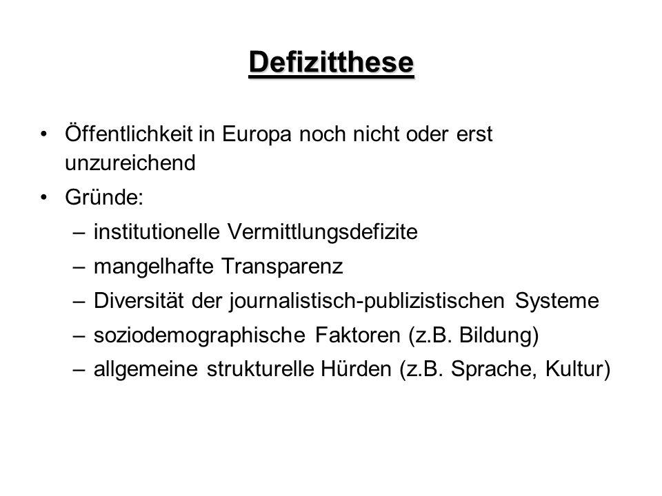 Defizitthese Öffentlichkeit in Europa noch nicht oder erst unzureichend. Gründe: institutionelle Vermittlungsdefizite.