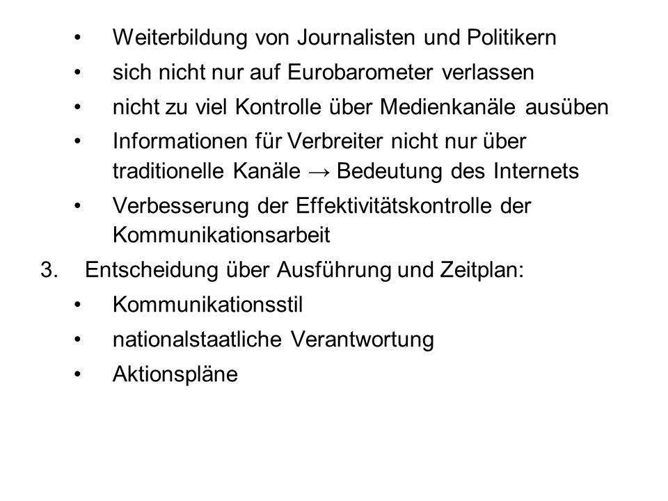Weiterbildung von Journalisten und Politikern