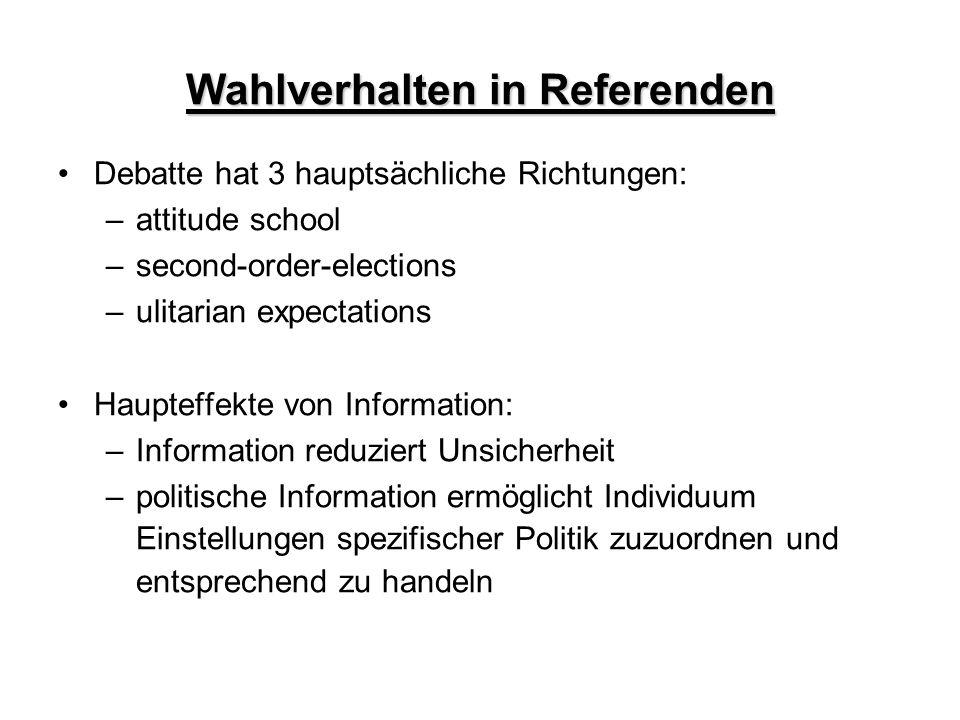 Wahlverhalten in Referenden