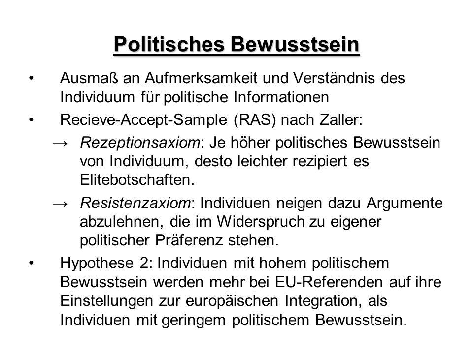 Politisches Bewusstsein