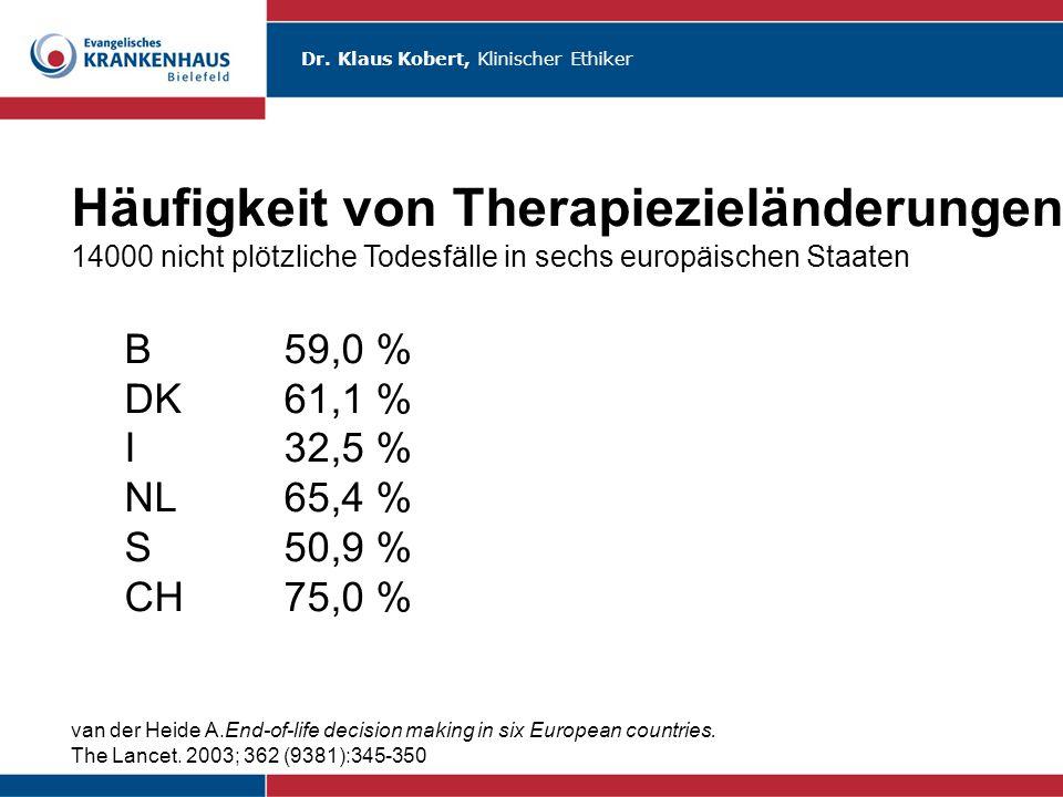 Häufigkeit von Therapiezieländerungen 14000 nicht plötzliche Todesfälle in sechs europäischen Staaten