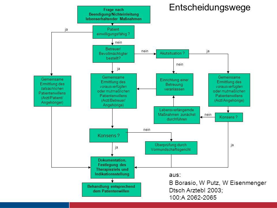 Entscheidungswege. aus:. B Borasio, W Putz, W Eisenmenger