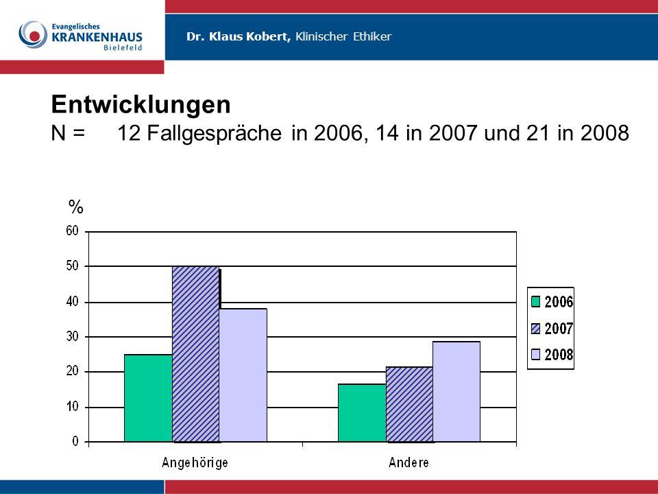 Entwicklungen N = 12 Fallgespräche in 2006, 14 in 2007 und 21 in 2008