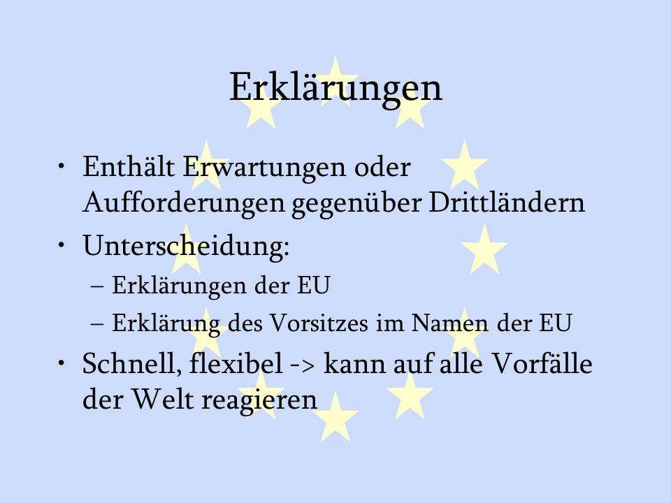 Erklärungen Enthält Erwartungen oder Aufforderungen gegenüber Drittländern. Unterscheidung: Erklärungen der EU.