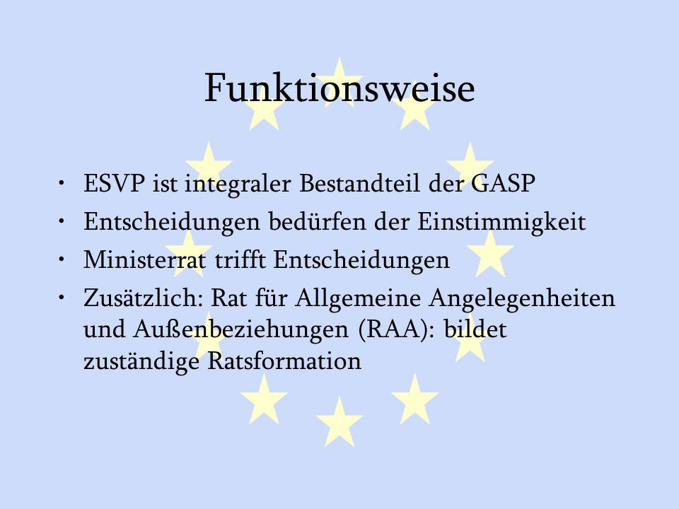 Funktionsweise ESVP ist integraler Bestandteil der GASP
