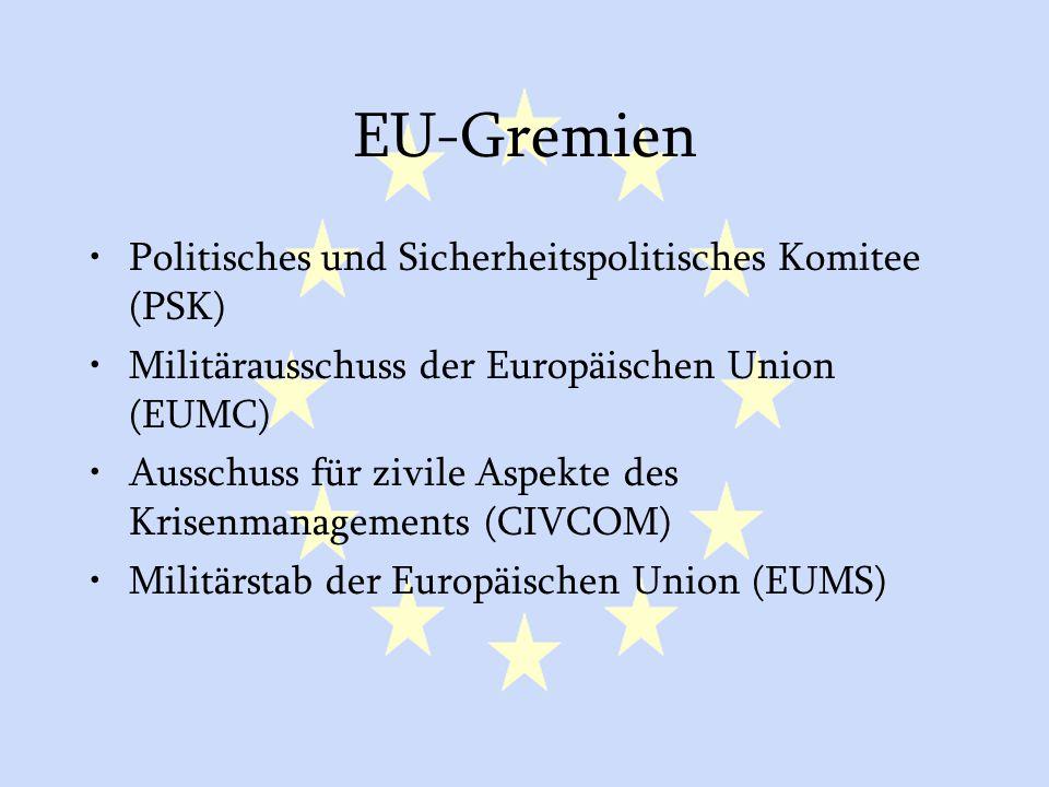 EU-Gremien Politisches und Sicherheitspolitisches Komitee (PSK)