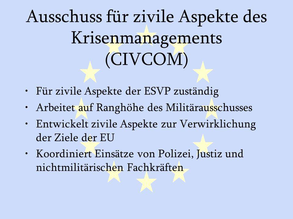 Ausschuss für zivile Aspekte des Krisenmanagements (CIVCOM)