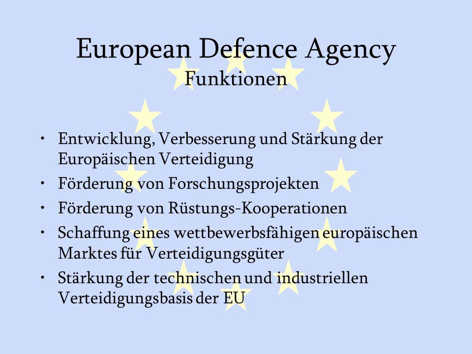 European Defence Agency Funktionen