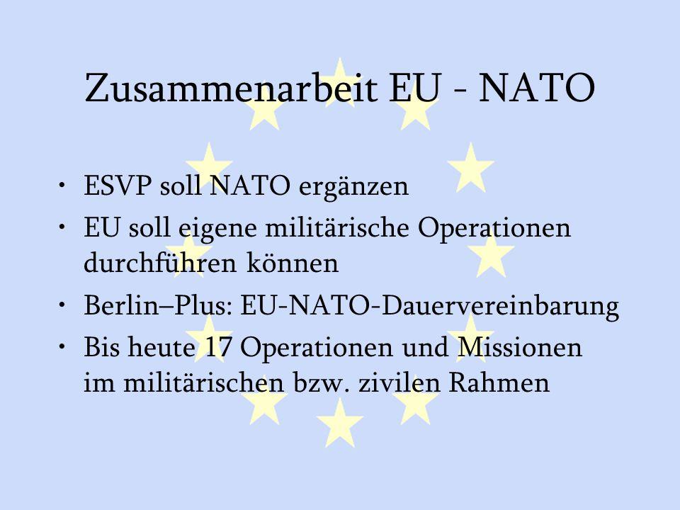 Zusammenarbeit EU - NATO