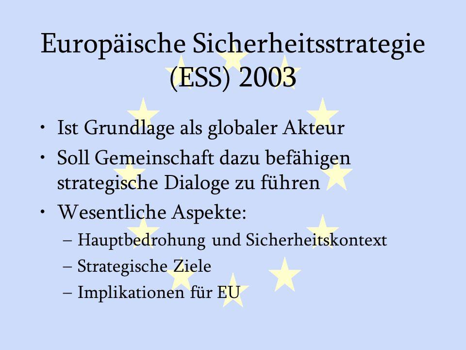 Europäische Sicherheitsstrategie (ESS) 2003
