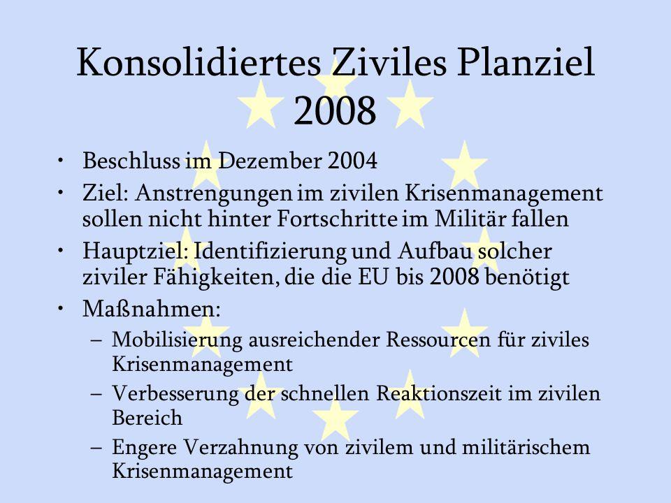 Konsolidiertes Ziviles Planziel 2008
