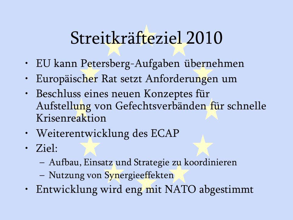 Streitkräfteziel 2010 EU kann Petersberg-Aufgaben übernehmen