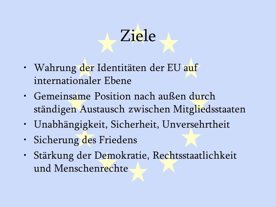 Ziele Wahrung der Identitäten der EU auf internationaler Ebene