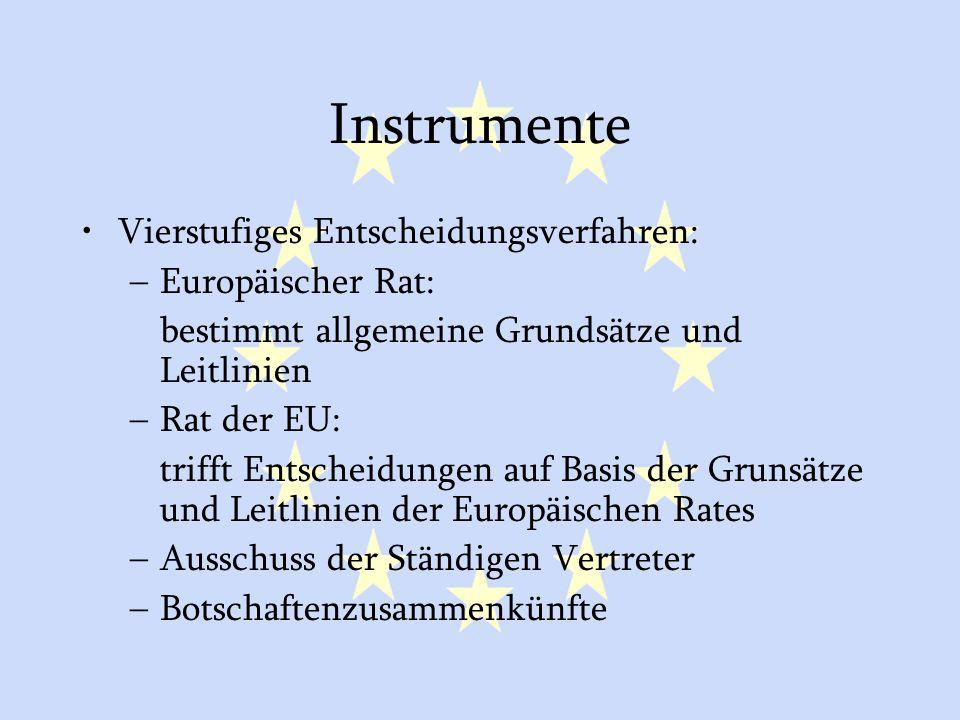 Instrumente Vierstufiges Entscheidungsverfahren: Europäischer Rat: