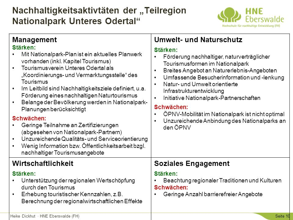 """Nachhaltigkeitsaktivtäten der """"Teilregion Nationalpark Unteres Odertal"""