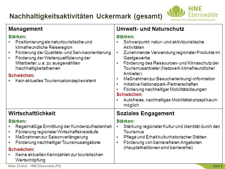 Nachhaltigkeitsaktivitäten Uckermark (gesamt)