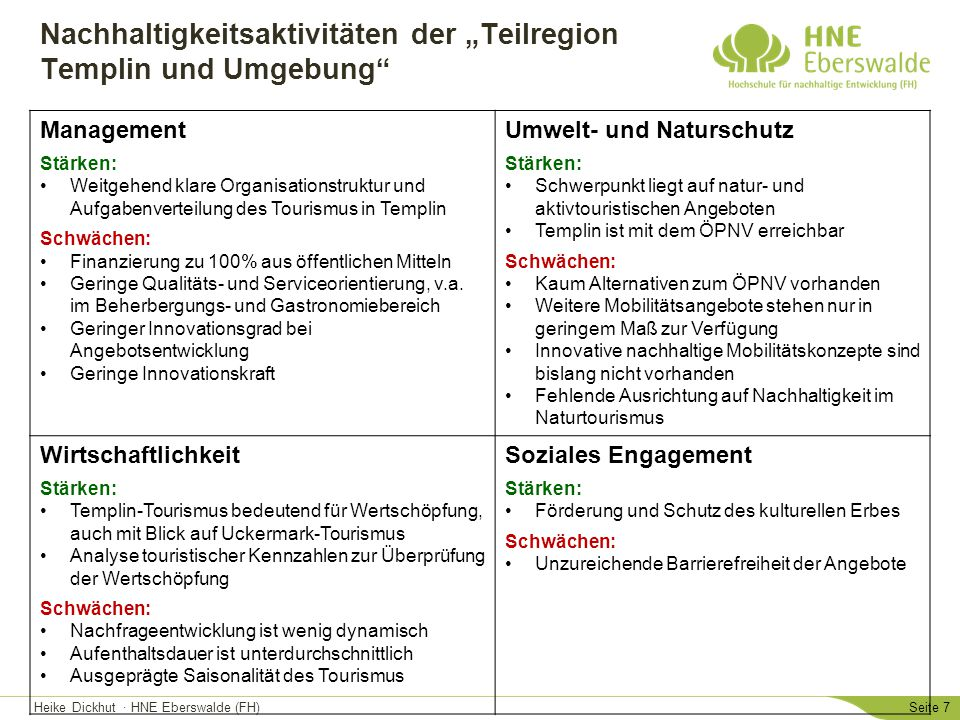 """Nachhaltigkeitsaktivitäten der """"Teilregion Templin und Umgebung"""