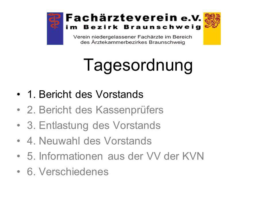 Tagesordnung 1. Bericht des Vorstands 2. Bericht des Kassenprüfers