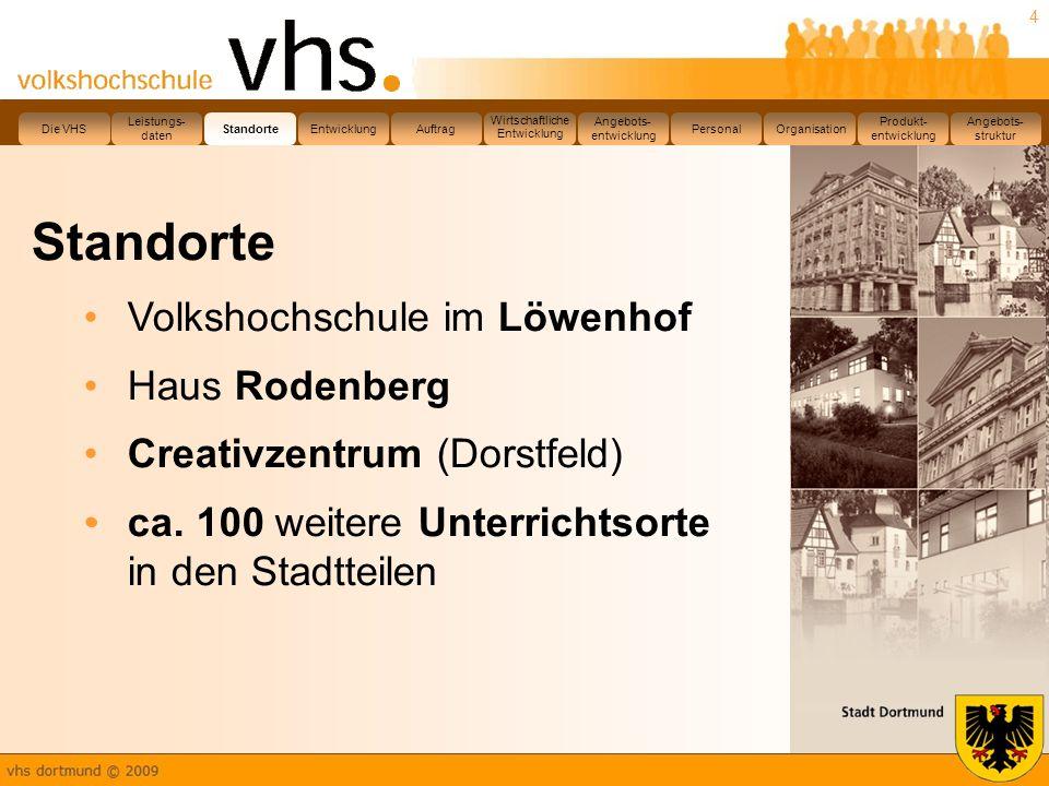 Standorte Volkshochschule im Löwenhof Haus Rodenberg