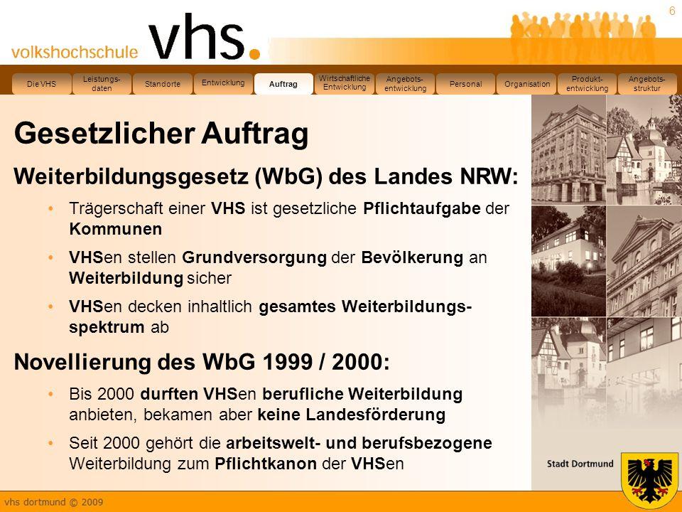 Gesetzlicher Auftrag Weiterbildungsgesetz (WbG) des Landes NRW: