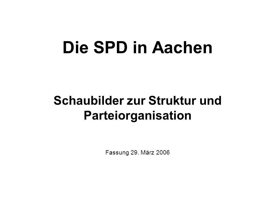 Schaubilder zur Struktur und Parteiorganisation Fassung 29. März 2006