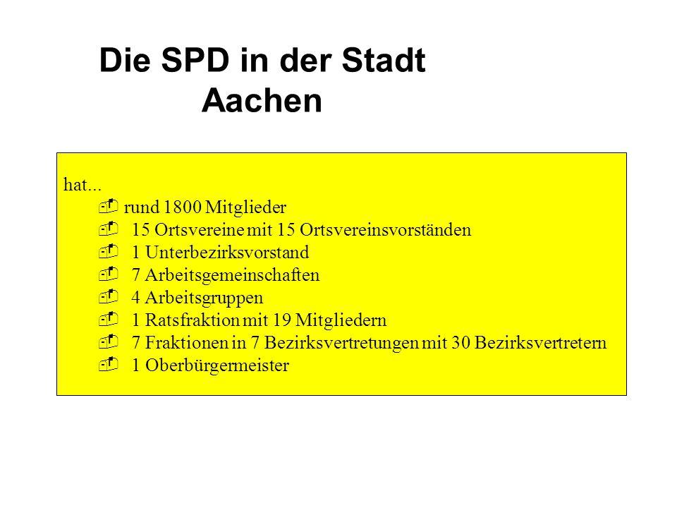 Die SPD in der Stadt Aachen