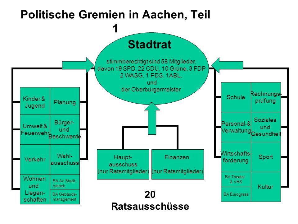 Politische Gremien in Aachen, Teil 1
