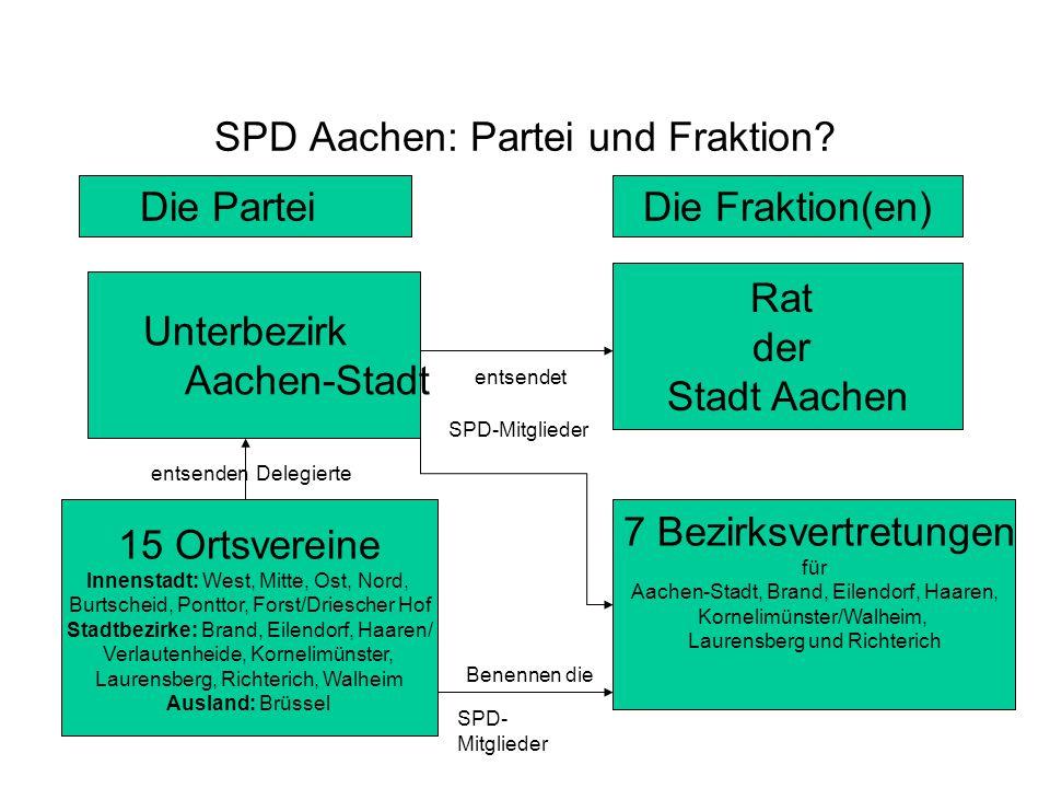 SPD Aachen: Partei und Fraktion
