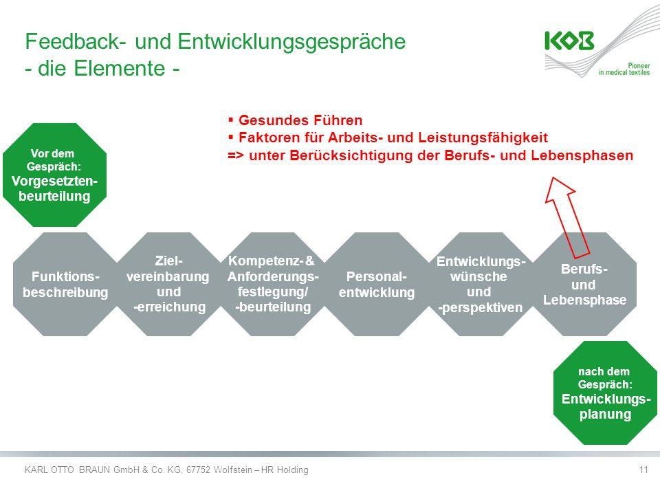 Feedback- und Entwicklungsgespräche - die Elemente -