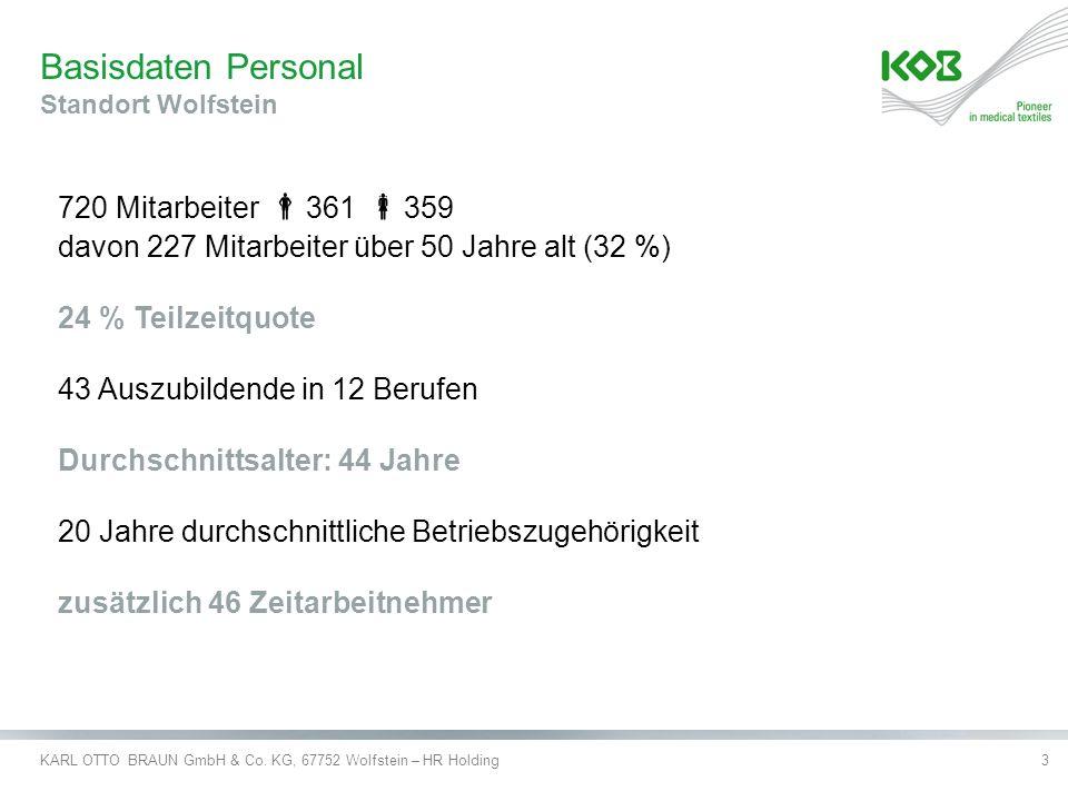 Basisdaten Personal Standort Wolfstein