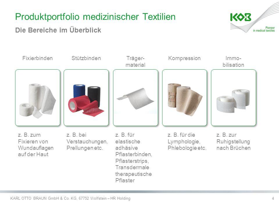 Produktportfolio medizinischer Textilien Die Bereiche im Überblick