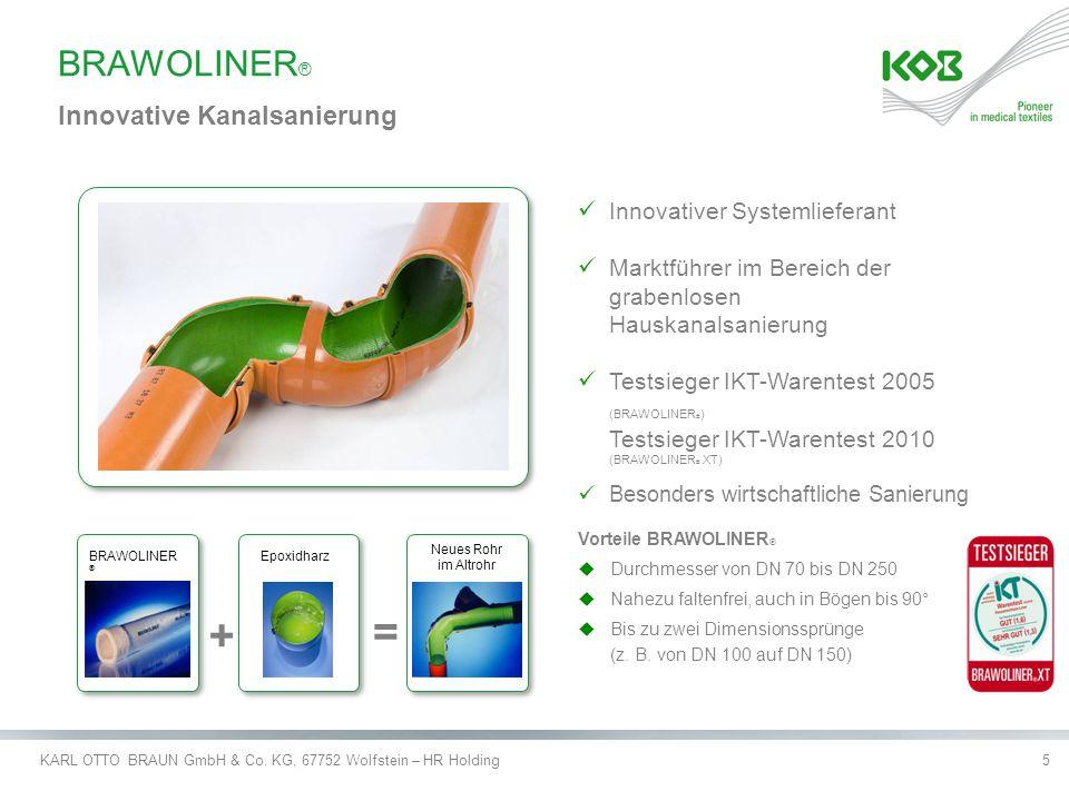 BRAWOLINER® Innovative Kanalsanierung