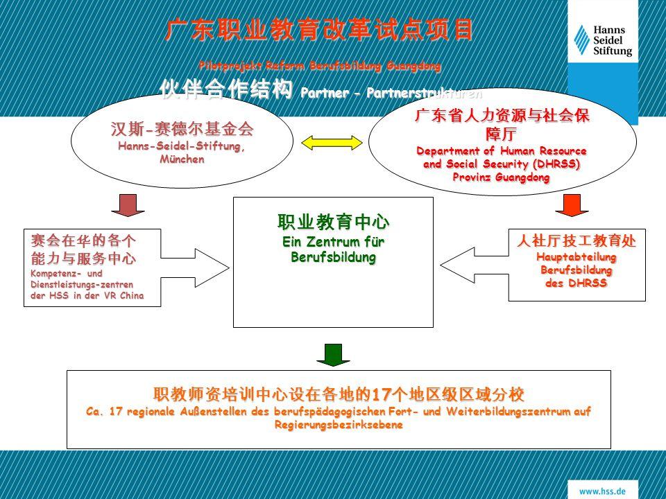广东职业教育改革试点项目 伙伴合作结构 Partner - Partnerstrukturen 职业教育中心